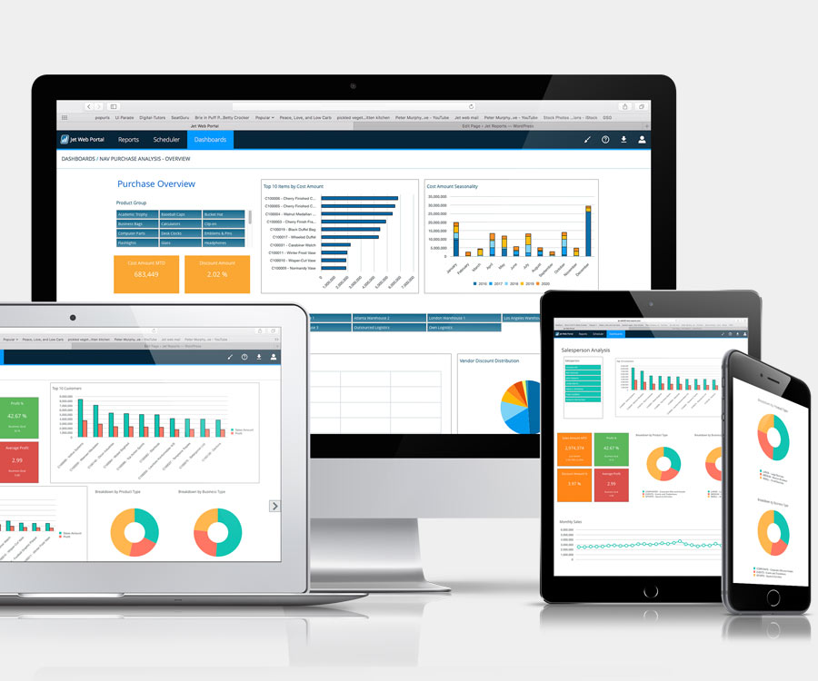 Business Dashboards Feature 4