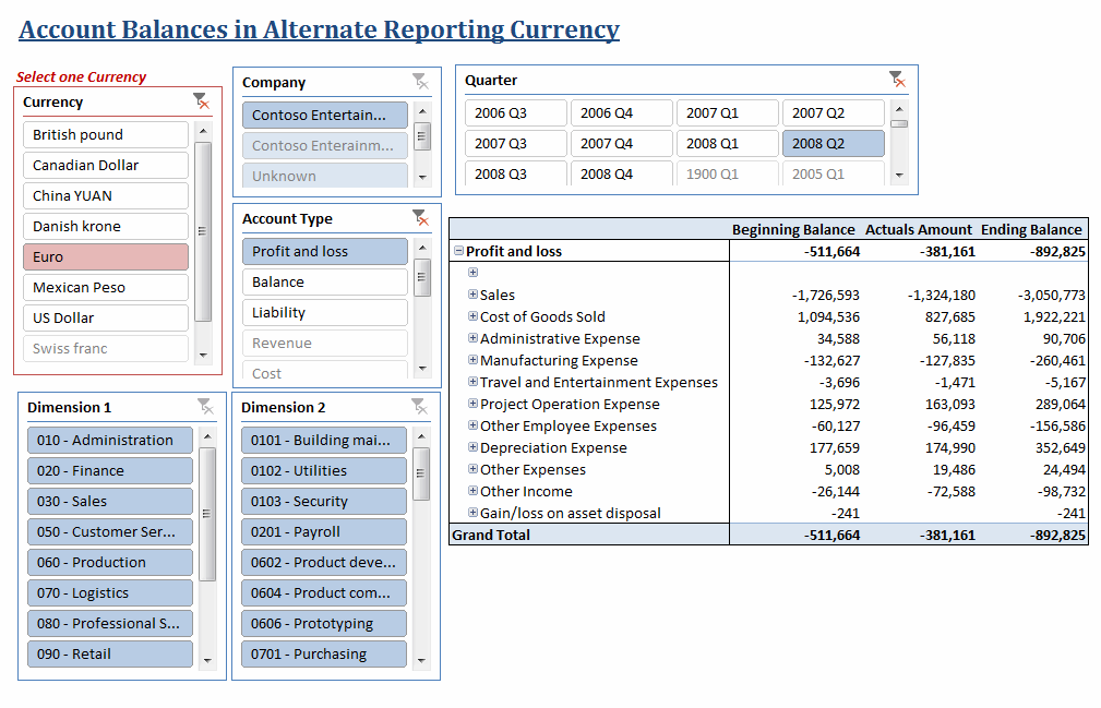 ax001-jet-enterprise-account-balances-in-alternate-reporting-currency-v1.6