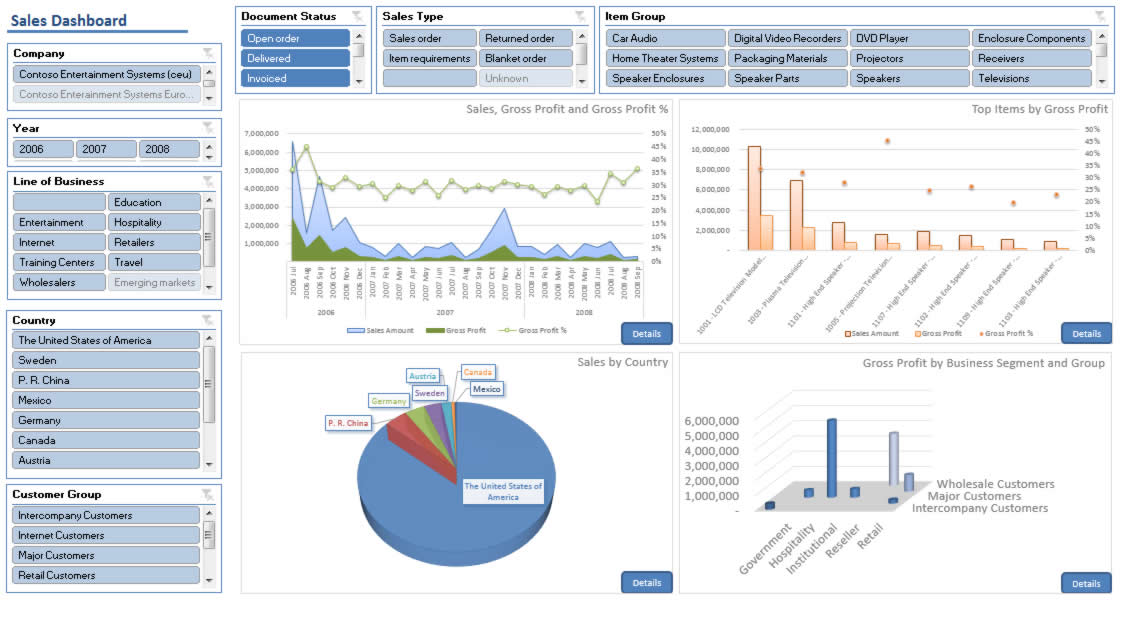 ax005-jet-enterprise-sales-dashboard-3-v1.6