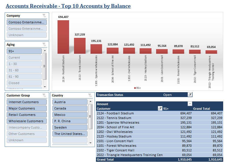 ax008-jet-enterprise-accounts-receivable-top-accounts-v1.6