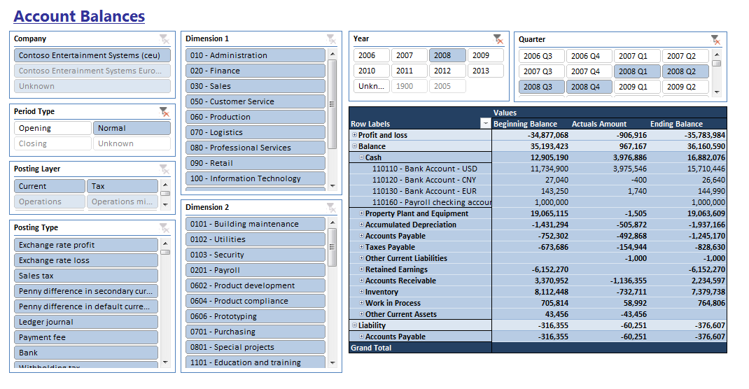 ax010-jet-enterprise-account-balances-v1.6-1