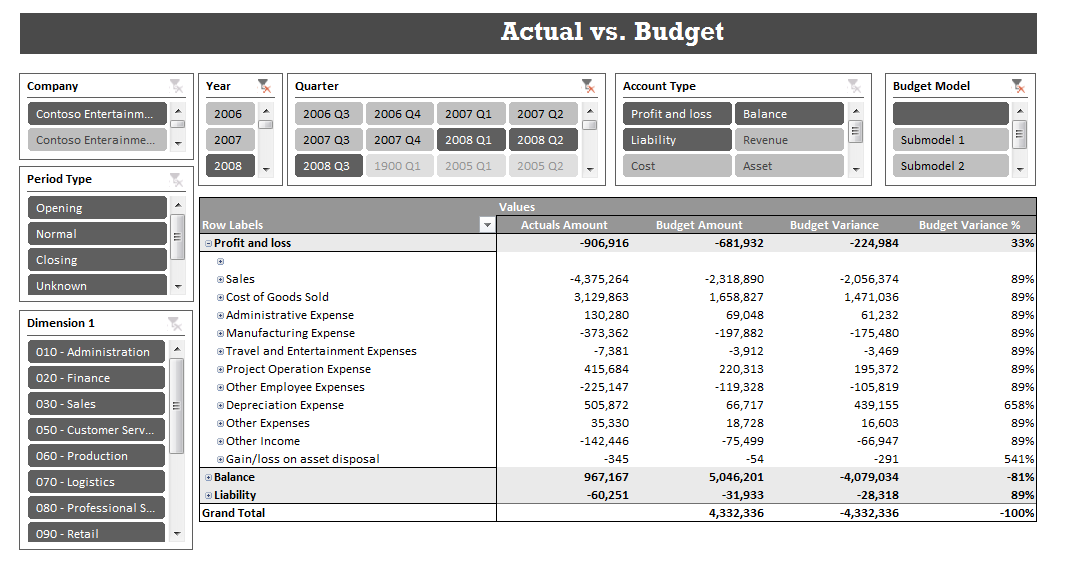 ax014-jet-enterprise-actual-vs-budget2-v1.6-1