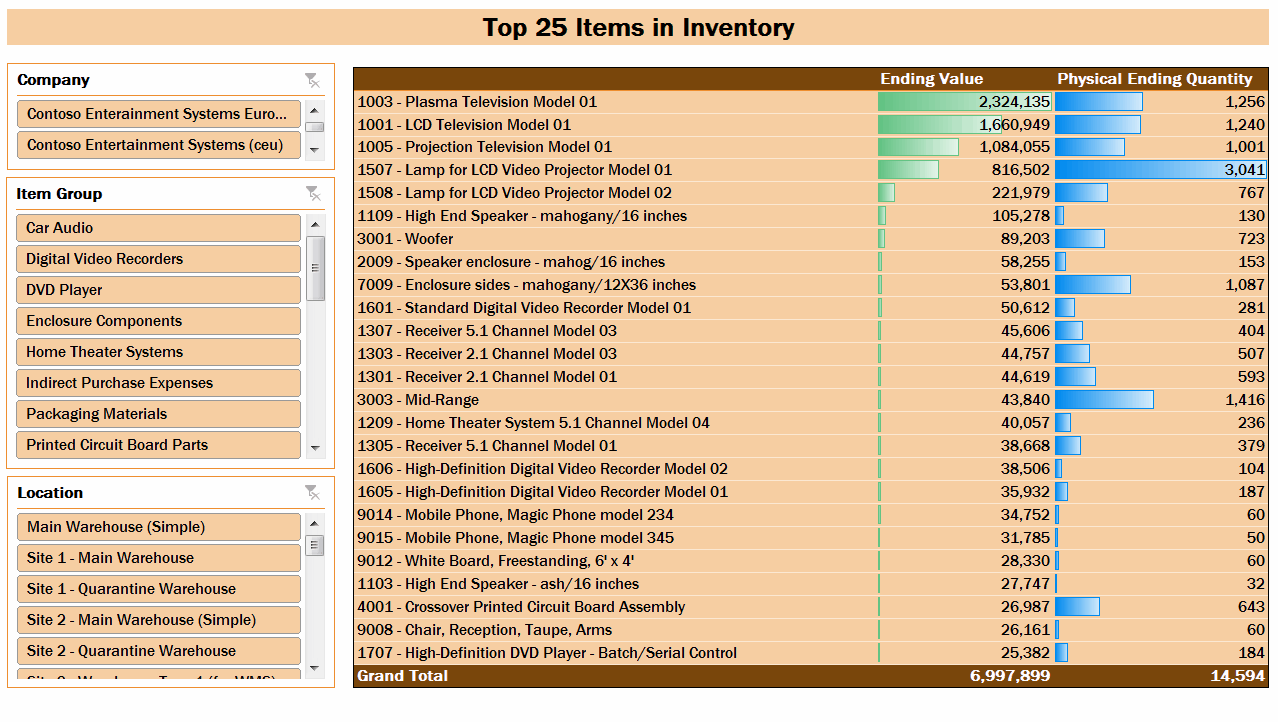 ax017-jet-enterprise-top-25-items-in-inventory-v1.6