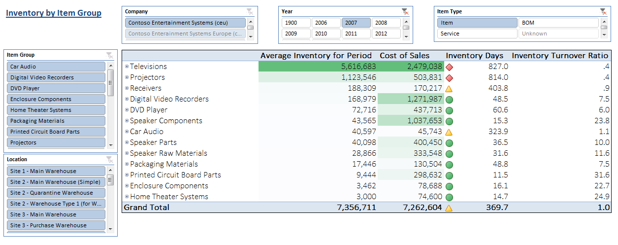 ax018-jet-enterprise-inventory-turnover-v1.6