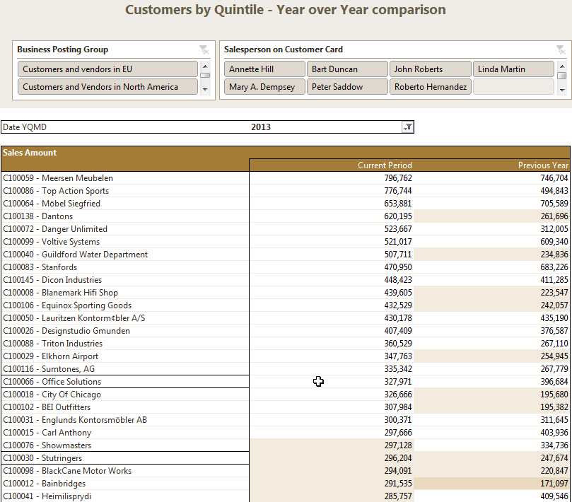 nav071-enterprise-customers-by-quintile-v3.0