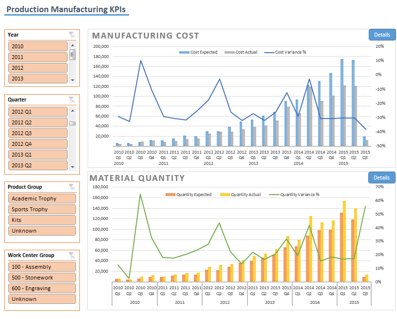 nav088-enterprise-manufacturing-kpi-dashboard-v3.0