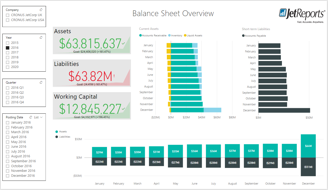 NAV-Finance-Balance-Sheet