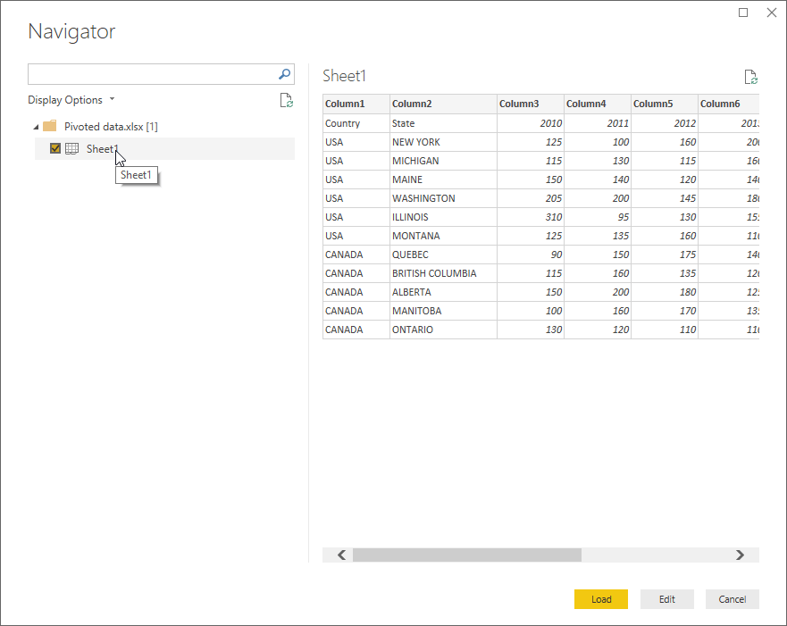 Working with Pivoted Data in Power BI | Encore Business Solutions