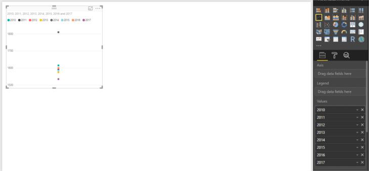 Power Bi Not Line Chart