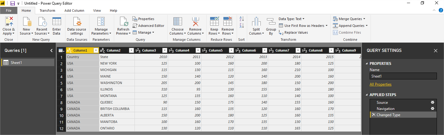 PowerBI Pivot Table: Working with Pivoted Data in PowerBI