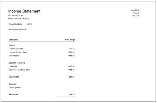 Business Central Income Statement