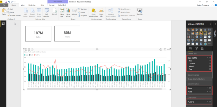 Power Bi Line And Cluster Chart