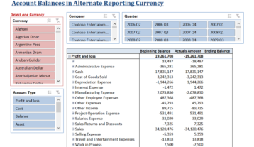 Ax001 Enterprise Account Balances In Alternate Reporting Currency V1.9