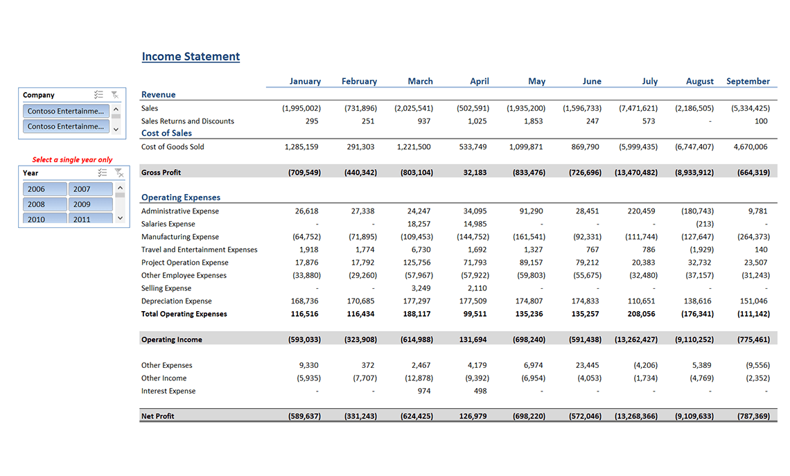 Ax002 Enterprise Yearly Income Statement V1.9