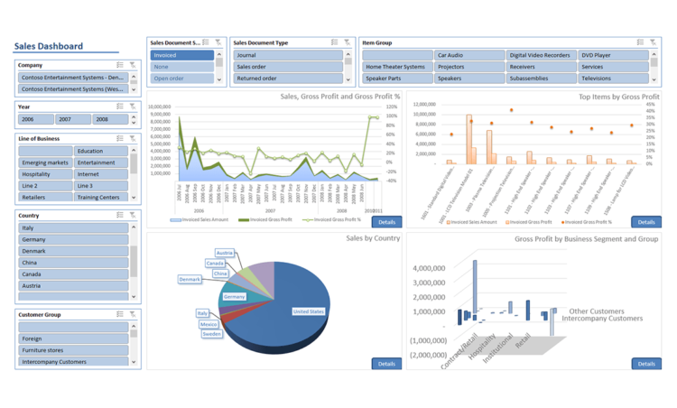 Ax005 Enterprise Sales Dashboard 3 V1.9