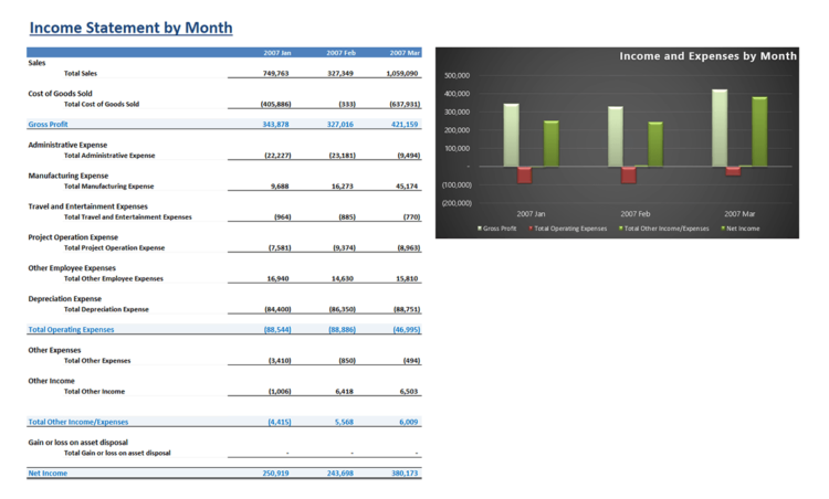 Ax006 Enterprise Monthly Income Statement V1.9