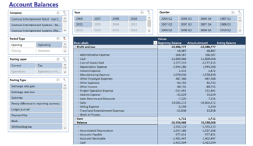 Ax010 Enterprise Account Balances V1.9