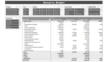 Ax014 Enterprise Actual Vs Budget2 V1.9