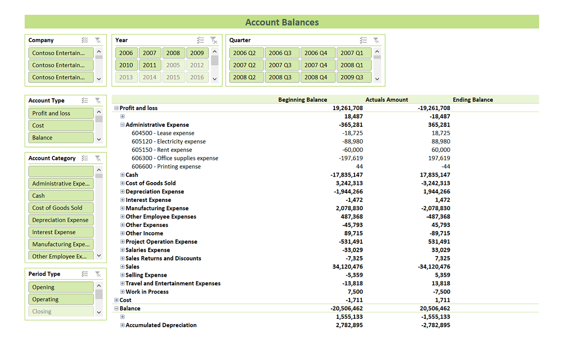 Ax015 Enterprise Account Balances2 V1.9