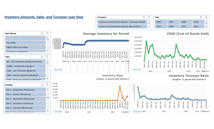 Ax016 Enterprise Inventory Dashboard V1.9
