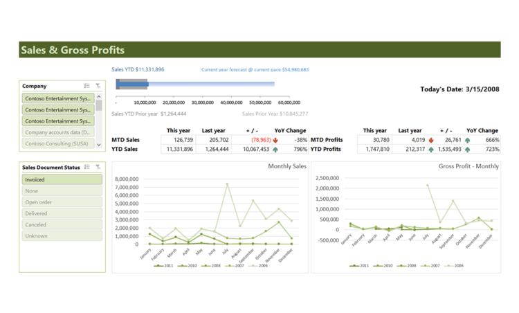 Ax023 Enterprise Sales Dashboard 2 V1.9