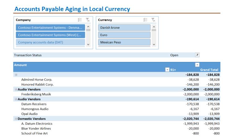 Ax027 Enterprise Accounts Payable Aging V1.9