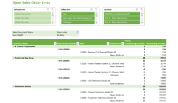 Ax033 Enterprise Open Sales Order Lines V1.9