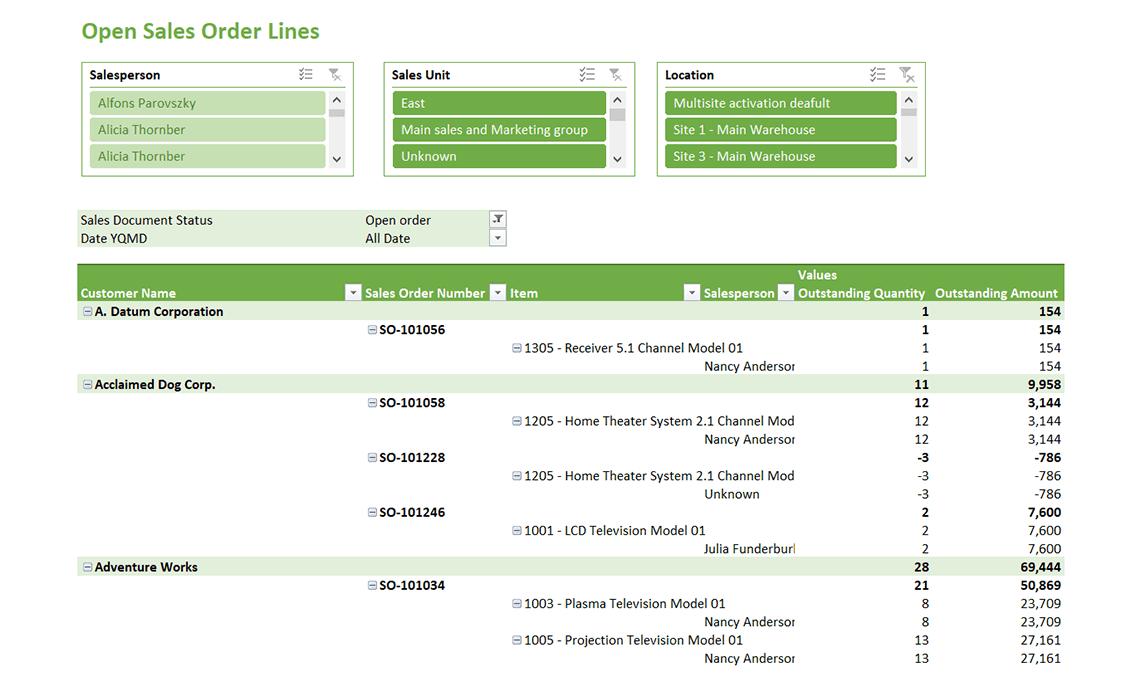 Ax033 Enterprise Open Sales Order Lines V1.9