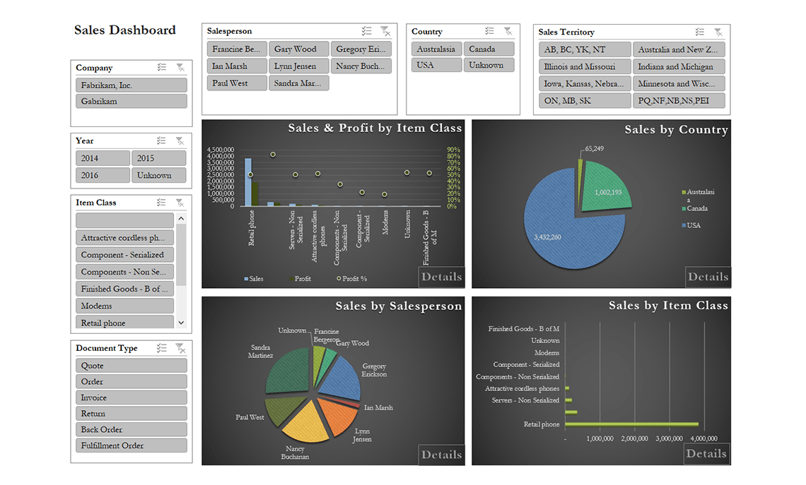 Gp005 Enterprise Sales Dashboard V3.0