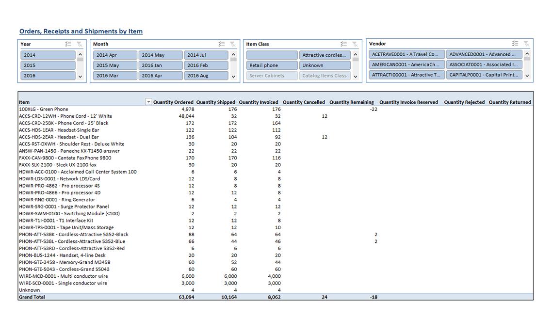 Gp013 Enterprise Purchasing V3.0