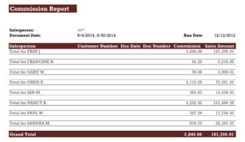 Gp014 Professional Sop Commission Report