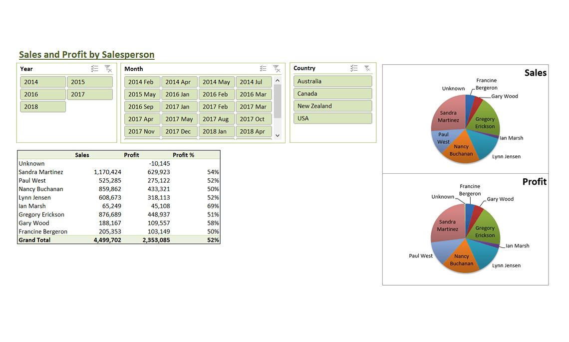 Gp015 Enterprise Sales Reports V3.0