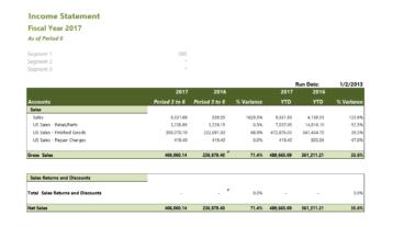 Gp019 Professional Gl Income Statement
