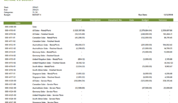 Gp020 Jet Reports Gl Actual Vs Budget Transactions