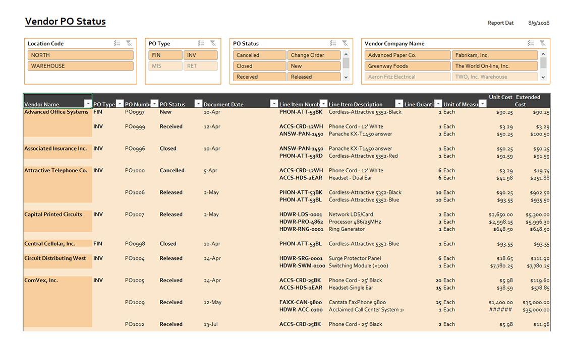 Gp028 Vendor Po Status