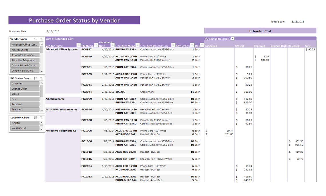 Gp048 Purchase Order Status By Vendor