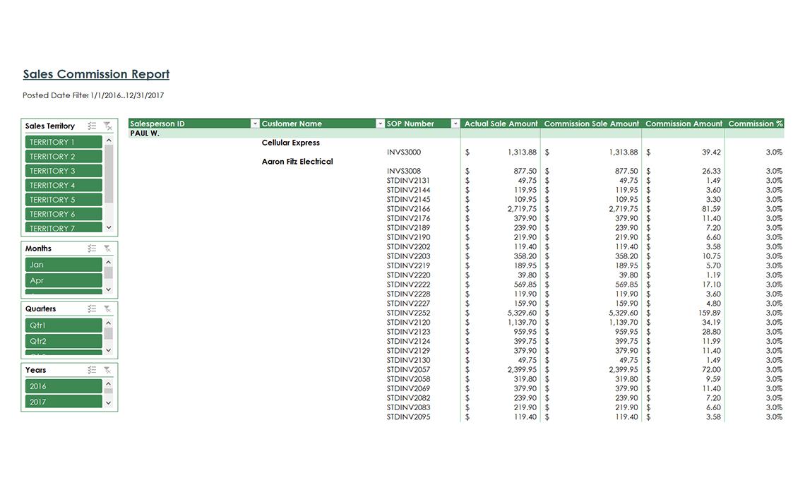 Gp050 Sales Commission Report