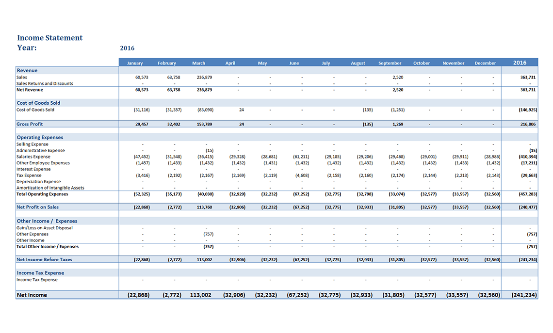 Gp053 Income Statement Budget And Variance
