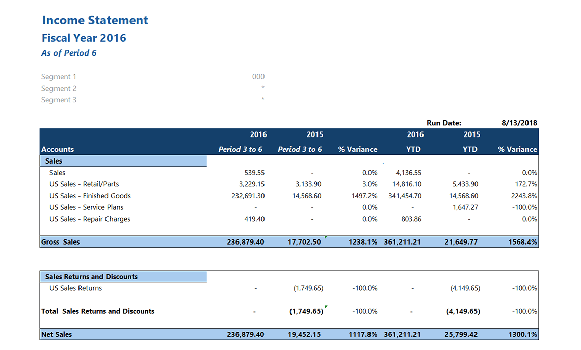 Gp054 Gl Income Statement