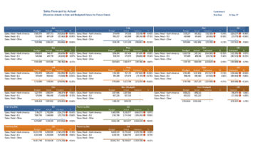 Nav002 Professional Forecast To Actual Calendar Format