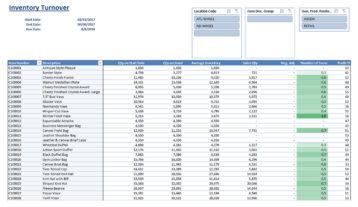 Nav008 Inventory Turnover