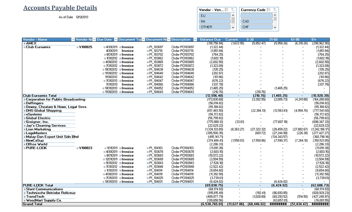 Nav020 Accounts Payable Details