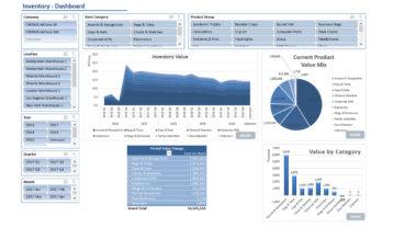 Nav028 Enterprise Inventory Value V4.0