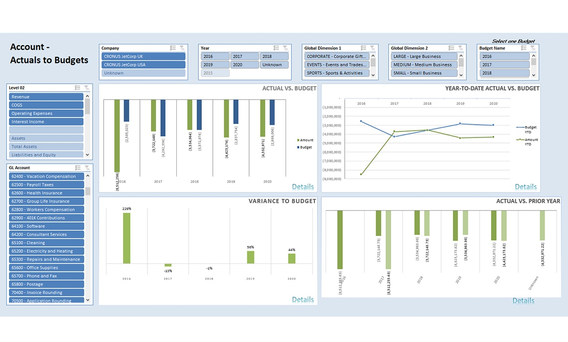 Nav029 Enterprise Financial Dashboard V4.0