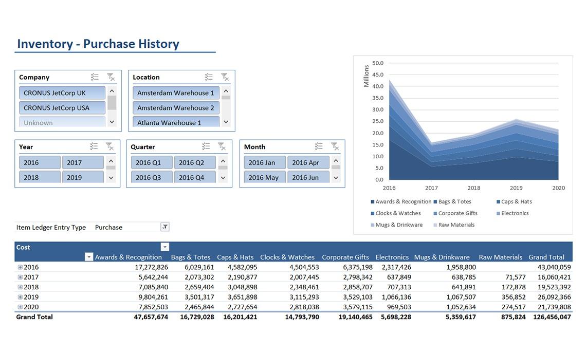 Nav031 Enterprise Inventory Purchase History V4.0