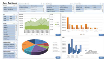 Nav033 Enterprise Sales Dashboard V4.0
