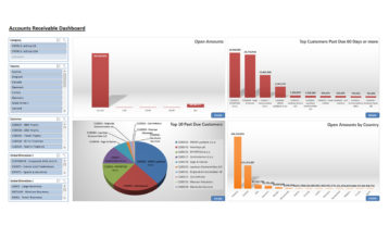 Nav037 Enterprise Accounts Receivable Dashboard V4.0