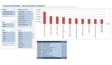 Nav046 Enterprise Accounts Receivable Reports V4.0