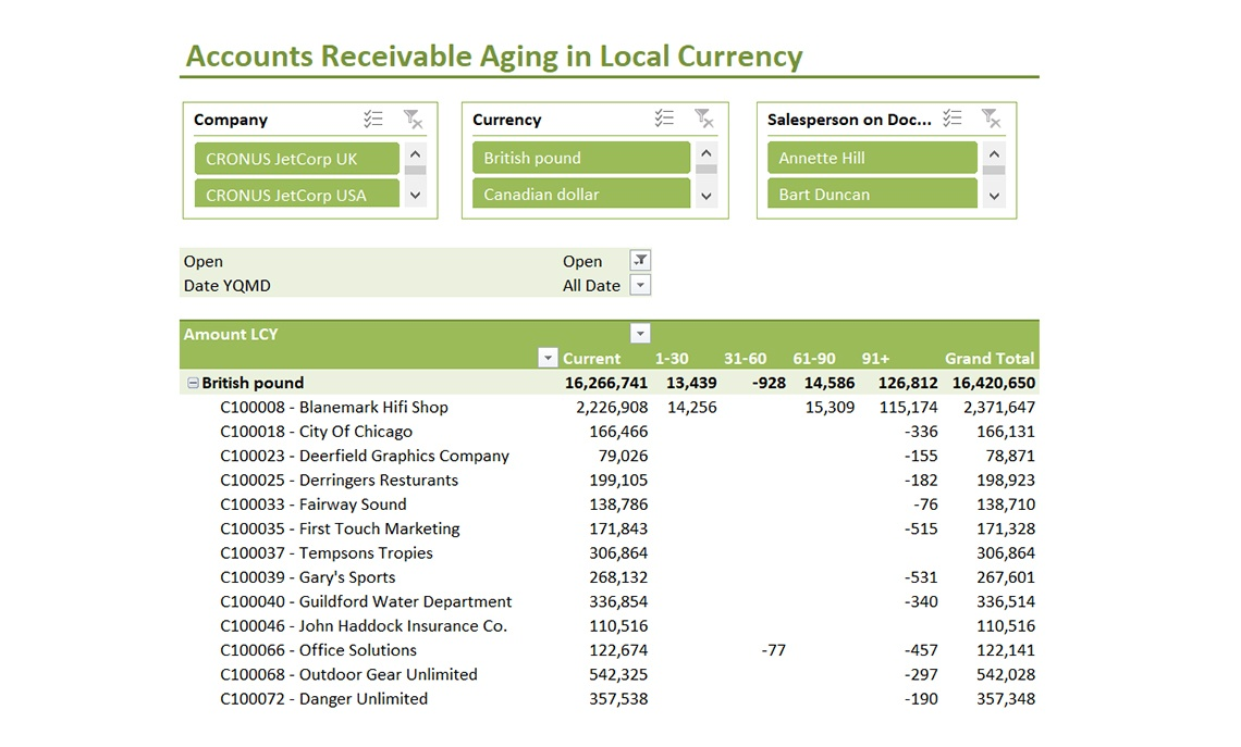 Nav049 Enterprise Accounts Receivable Aging V4.0