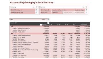 Nav050 Enterprise Accounts Payable Aging V4.0